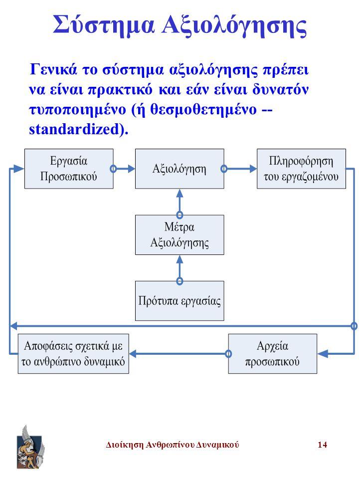 Διοίκηση Ανθρωπίνου Δυναμικού14 Γενικά το σύστημα αξιολόγησης πρέπει να είναι πρακτικό και εάν είναι δυνατόν τυποποιημένο (ή θεσμοθετημένο -- standardized).