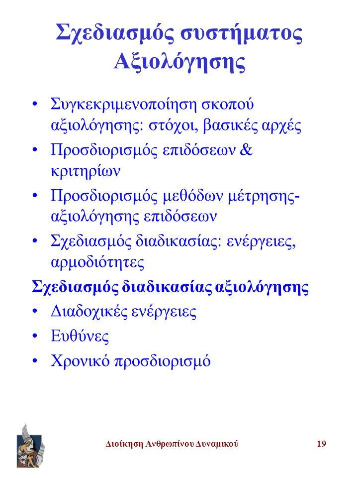 Διοίκηση Ανθρωπίνου Δυναμικού19 Σχεδιασμός συστήματος Αξιολόγησης Συγκεκριμενοποίηση σκοπού αξιολόγησης: στόχοι, βασικές αρχές Προσδιορισμός επιδόσεων & κριτηρίων Προσδιορισμός μεθόδων μέτρησης- αξιολόγησης επιδόσεων Σχεδιασμός διαδικασίας: ενέργειες, αρμοδιότητες Σχεδιασμός διαδικασίας αξιολόγησης Διαδοχικές ενέργειες Ευθύνες Χρονικό προσδιορισμό