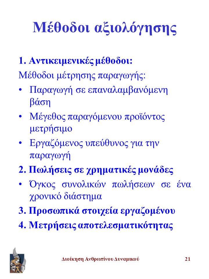 Διοίκηση Ανθρωπίνου Δυναμικού21 Μέθοδοι αξιολόγησης 1. Αντικειμενικές μέθοδοι: Μέθοδοι μέτρησης παραγωγής: Παραγωγή σε επαναλαμβανόμενη βάση Μέγεθος π
