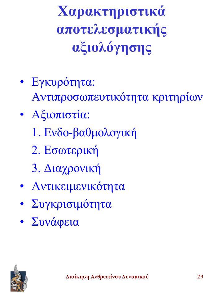 Διοίκηση Ανθρωπίνου Δυναμικού29 Χαρακτηριστικά αποτελεσματικής αξιολόγησης Εγκυρότητα: Αντιπροσωπευτικότητα κριτηρίων Αξιοπιστία: 1. Ενδο-βαθμολογική