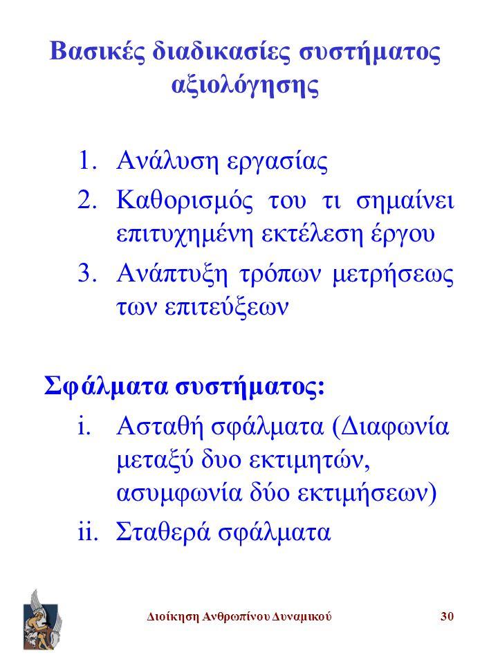 Διοίκηση Ανθρωπίνου Δυναμικού30 Βασικές διαδικασίες συστήματος αξιολόγησης 1.Ανάλυση εργασίας 2.Καθορισμός του τι σημαίνει επιτυχημένη εκτέλεση έργου 3.Ανάπτυξη τρόπων μετρήσεως των επιτεύξεων Σφάλματα συστήματος: i.Ασταθή σφάλματα (Διαφωνία μεταξύ δυο εκτιμητών, ασυμφωνία δύο εκτιμήσεων) ii.Σταθερά σφάλματα