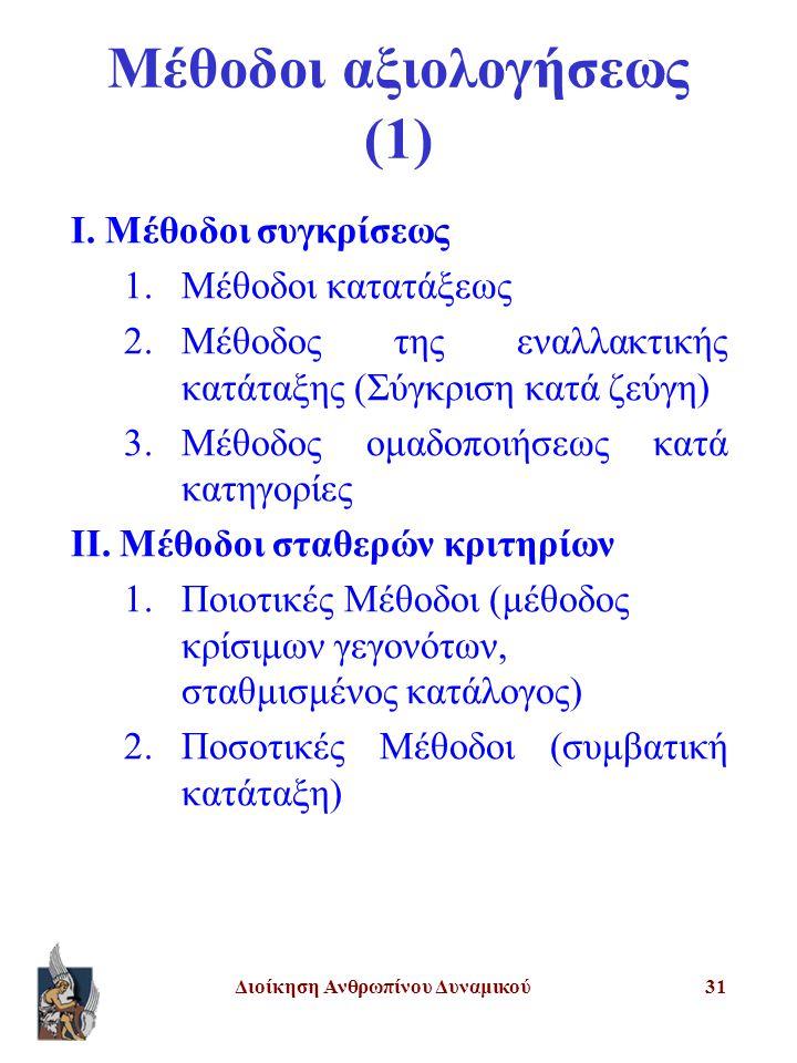 Διοίκηση Ανθρωπίνου Δυναμικού31 Μέθοδοι αξιολογήσεως (1) Ι. Μέθοδοι συγκρίσεως 1.Μέθοδοι κατατάξεως 2.Μέθοδος της εναλλακτικής κατάταξης (Σύγκριση κατ
