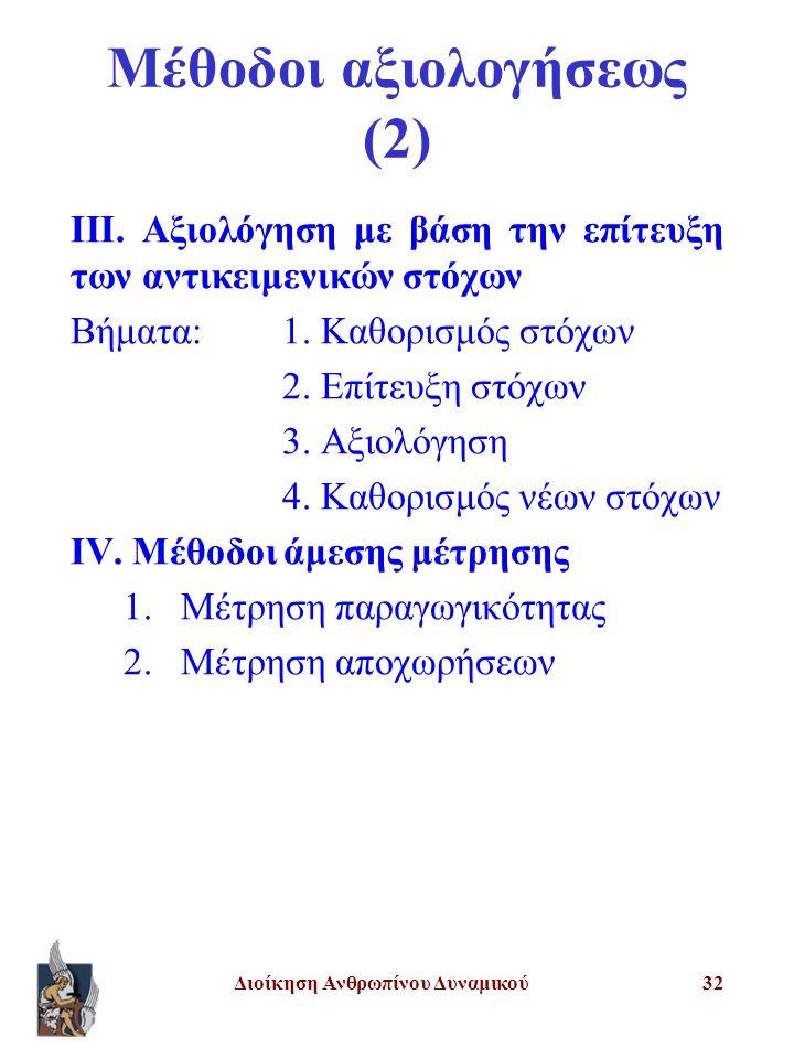 Διοίκηση Ανθρωπίνου Δυναμικού32 Μέθοδοι αξιολογήσεως (2) ΙΙΙ. Αξιολόγηση με βάση την επίτευξη των αντικειμενικών στόχων Βήματα:1. Καθορισμός στόχων 2.