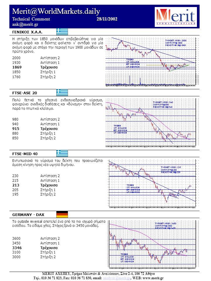 Merit@WorldMarkets.daily 28/11/2002 Technical Comment 28/11/2002 ank@merit.gr Η στήριξη των 1850 μονάδων επιβεβαιώθηκε για μία ακόμη φορά και ο δείκτη