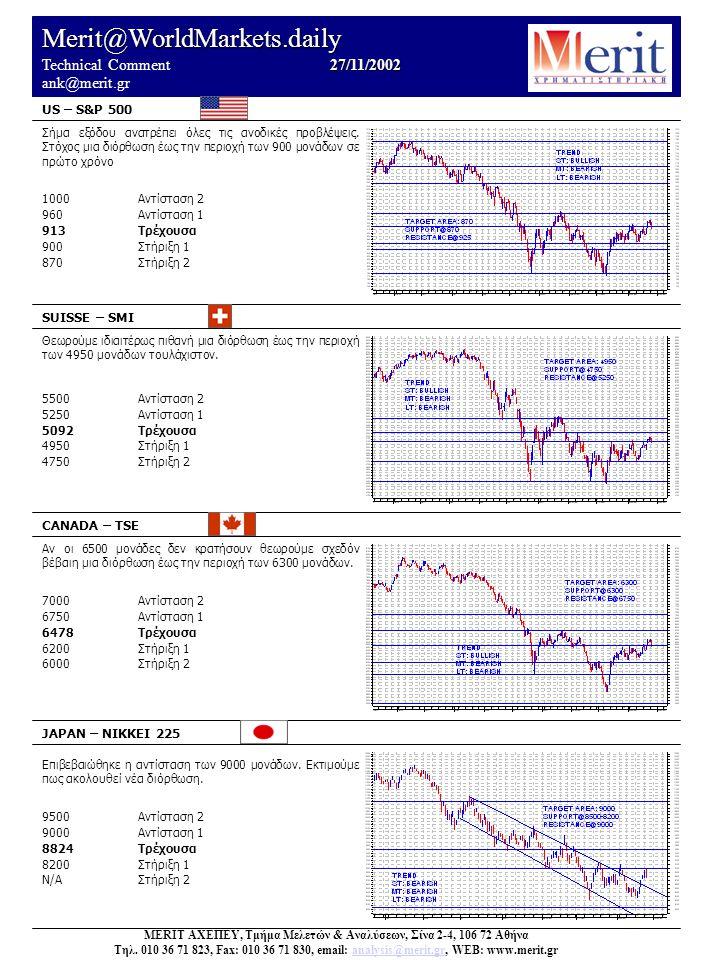 Merit@WorldMarkets.daily 27/11/2002 Technical Comment 27/11/2002 ank@merit.gr US – S&P 500 SUISSE – SMI CANADA – TSE JAPAN – NIKKEI 225 MERIT ΑΧΕΠΕΥ,