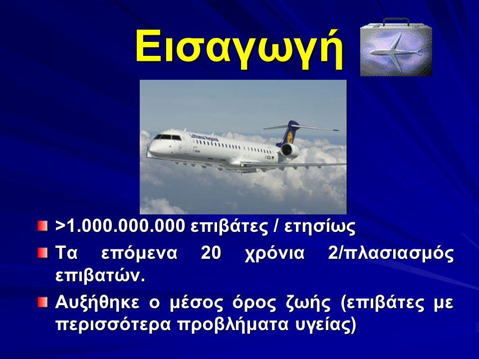Εισαγωγή >1.000.000.000 επιβάτες / ετησίως Τα επόμενα 20 χρόνια 2/πλασιασμός επιβατών. Αυξήθηκε ο μέσος όρος ζωής (επιβάτες με περισσότερα προβλήματα