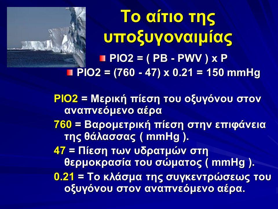 Το αίτιο της υποξυγοναιμίας PIO2 = ( PB - PWV ) x P PIO2 = (760 - 47) x 0.21 = 150 mmHg PIO2 = Μερική πίεση του οξυγόνου στον αναπνεόμενο αέρα 760 = Β