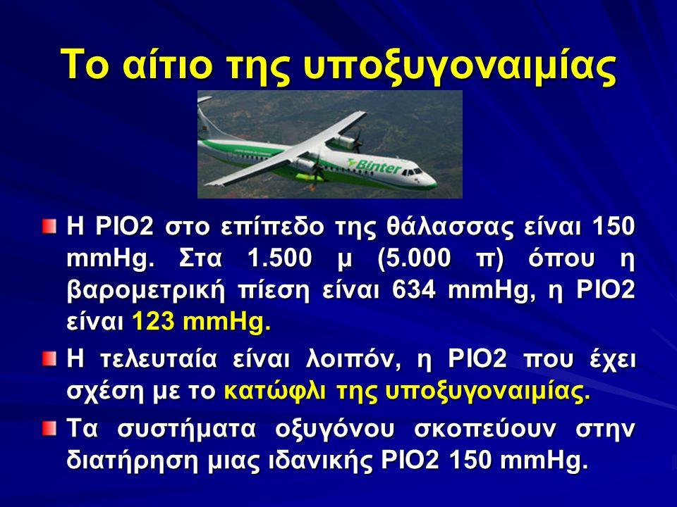 Το αίτιο της υποξυγοναιμίας Η PIO2 στο επίπεδο της θάλασσας είναι 150 mmHg. Στα 1.500 μ (5.000 π) όπου η βαρομετρική πίεση είναι 634 mmHg, η PIO2 είνα