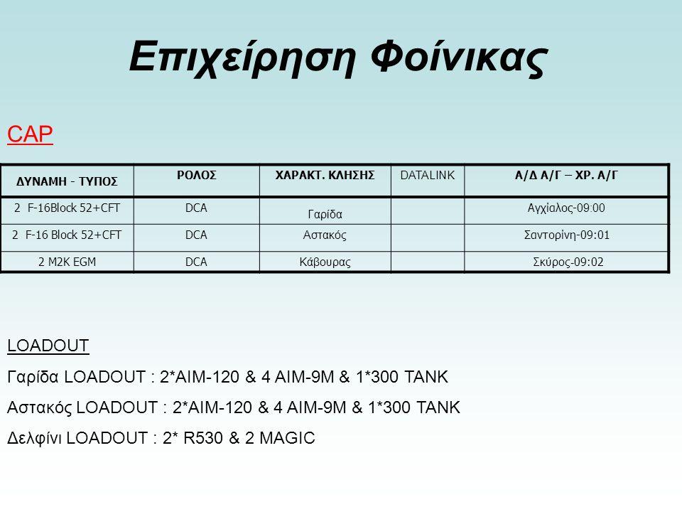 CAP Επιχείρηση Φοίνικας ΔΥΝΑΜΗ - ΤΥΠΟΣ ΡΟΛΟΣΧΑΡΑΚΤ.