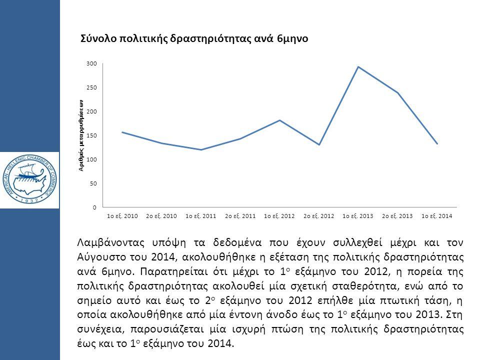 Σύνολο πολιτικής δραστηριότητας ανά 6μηνο Λαμβάνοντας υπόψη τα δεδομένα που έχουν συλλεχθεί μέχρι και τον Αύγουστο του 2014, ακολουθήθηκε η εξέταση τη
