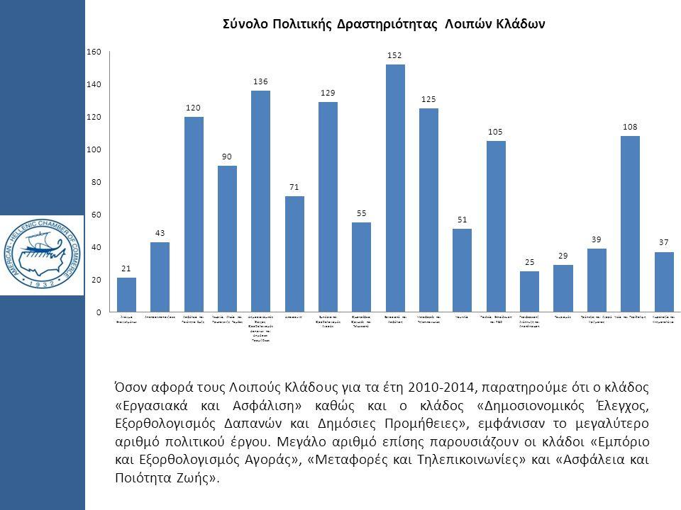 Όσον αφορά τους Λοιπούς Κλάδους για τα έτη 2010-2014, παρατηρούμε ότι ο κλάδος «Εργασιακά και Ασφάλιση» καθώς και ο κλάδος «Δημοσιονομικός Έλεγχος, Εξ