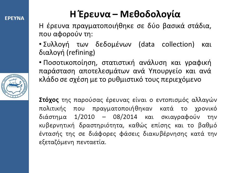 Συλλογή δεδομένων και επεξεργασία Στην πρώτη φάση, συλλέχθηκαν δεδομένα που έχουν δημοσιευθεί στην Εφημερίδα της Κυβέρνησης από τον Ιανουάριο του 2010 έως τον Αύγουστο του 2014.