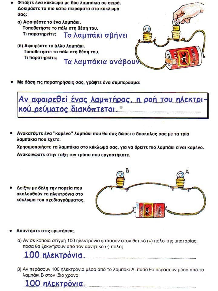 Το λαμπάκι σβήνει Τα λαμπάκια ανάβουν. Αν αφαιρεθεί ένας λαμπτήρας, η ροή του ηλεκτρι- κού ρεύματος διακόπτεται. 100 ηλεκτρόνια. 100 ηλεκτρόνια.