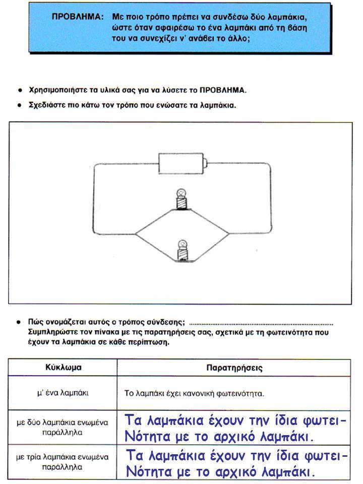 ΥΛΙΚΑχαλκόςμόλυβδοςσίδηρος μαγνήσιο σίδηρος μόλυβδος χαλκόςσίδηρος μόλυβδοςμαγνήσιο