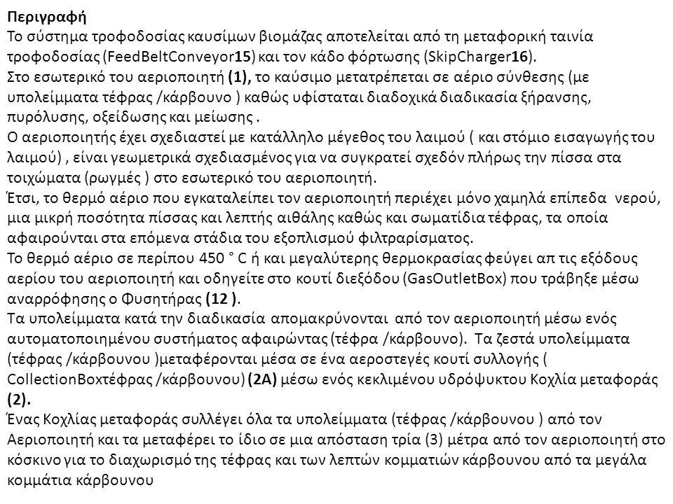 ΕΙΚΟΝΙΚΟ ΔΙΑΓΡΑΜΜΑ ΜΟΝΑΔΑΣ ΑΕΡΙΟΠΟΙΗΣΗΣ