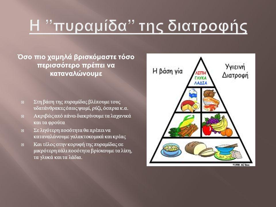  Στη βάση της πυραμίδας βλέπουμε τους υδατάνθρακες όπως ψωμί, ρύζι, όσπρια κ. α.  Ακριβώς από πάνω διακρίνουμε τα λαχανικά και τα φρούτα  Σε λιγότε