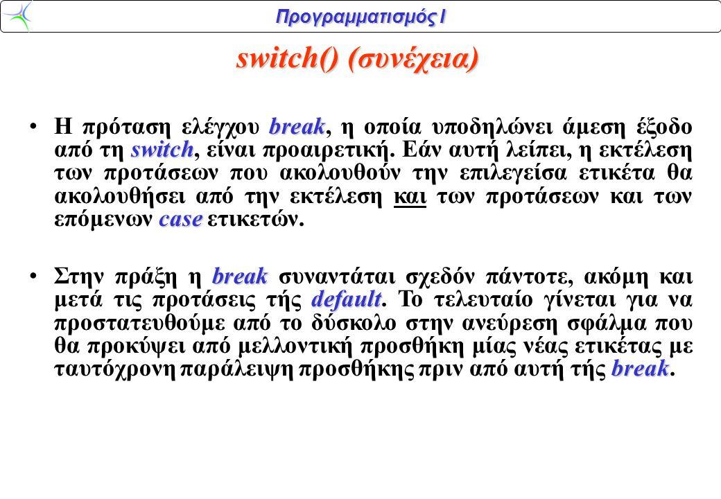 Προγραμματισμός Ι switch() (συνέχεια) break switch caseΗ πρόταση ελέγχου break, η οποία υποδηλώνει άμεση έξοδο από τη switch, είναι προαιρετική.