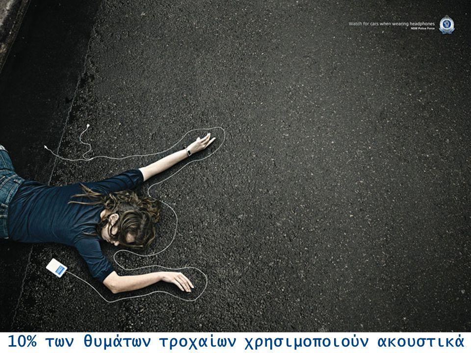 10% των θυμάτων τροχαίων χρησιμοποιούν ακουστικά