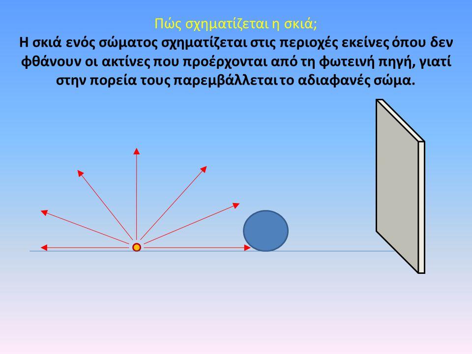 Η σκιά ενός σώματος σχηματίζεται στις περιοχές εκείνες όπου δεν φθάνουν οι ακτίνες που προέρχονται από τη φωτεινή πηγή, γιατί στην πορεία τους παρεμβά