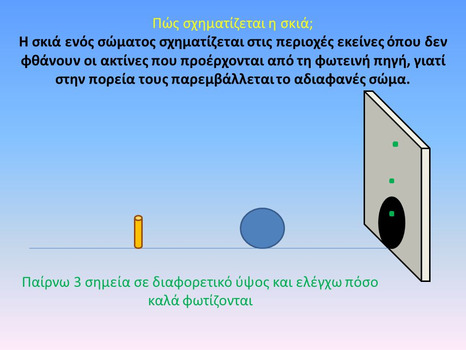 Πώς σχηματίζεται η σκιά; Η σκιά ενός σώματος σχηματίζεται στις περιοχές εκείνες όπου δεν φθάνουν οι ακτίνες που προέρχονται από τη φωτεινή πηγή, γιατί