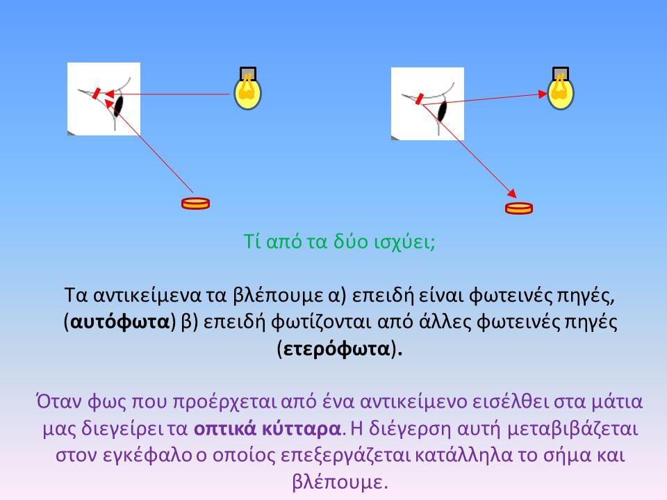 Τί από τα δύο ισχύει; Τα αντικείμενα τα βλέπουμε α) επειδή είναι φωτεινές πηγές, (αυτόφωτα) β) επειδή φωτίζονται από άλλες φωτεινές πηγές (ετερόφωτα).