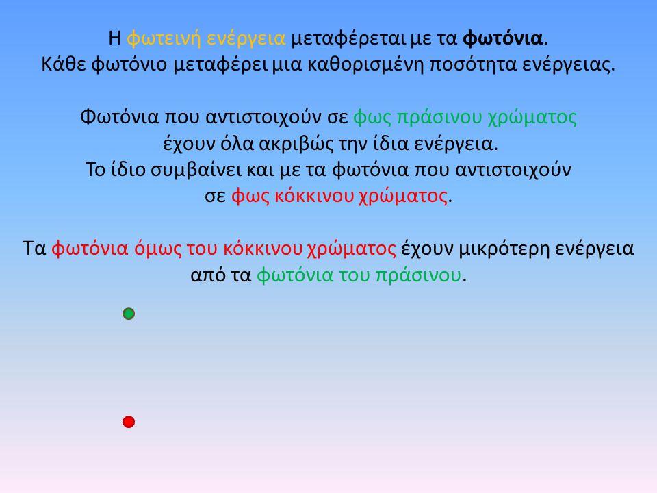 Διαφανή: Τα σώματα μέσα στα οποία διαδίδεται το φως Αδιαφανή: Τα σώματα μέσα από τα οποία δε διαδίδεται το φως Ημιδιαφανή: Τα σώματα πίσω από τα οποία δεν διακρίνουμε καθαρά τα αντικείμενα Τέλος το φως διαδίδεται στο κενό Πώς το φώς διαπερνά τα διαφανή σώματα; Γιατί δεν διαπερνά τα διαφανή;