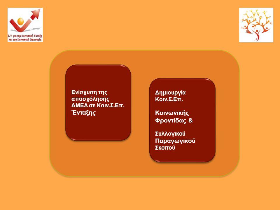Άξονας 3 Στρατηγικού Σχεδίου Σύσταση Φορέα Μικροπιστώσεων Ίδρυση Ταμείου Κοινωνικής Οικονομίας Εφαρμογή Δημοσίων Συμβάσεων Κοινωνικής Αναφοράς