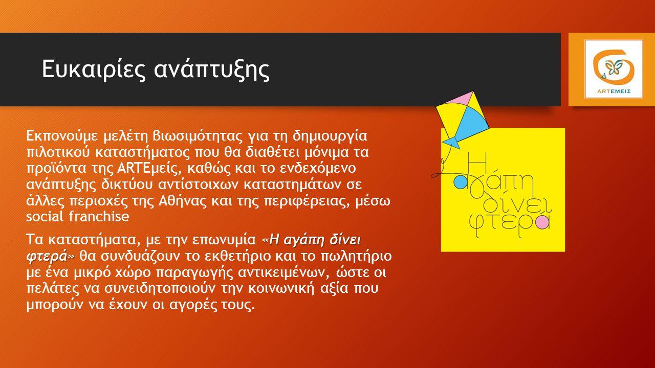 Ευκαιρίες ανάπτυξης Εκπονούμε μελέτη βιωσιμότητας για τη δημιουργία πιλοτικού καταστήματος που θα διαθέτει μόνιμα τα προϊόντα της ARTEμείς, καθώς και το ενδεχόμενο ανάπτυξης δικτύου αντίστοιχων καταστημάτων σε άλλες περιοχές της Αθήνας και της περιφέρειας, μέσω social franchise «Η αγάπη δίνει φτερά» Τα καταστήματα, με την επωνυμία «Η αγάπη δίνει φτερά» θα συνδυάζουν το εκθετήριο και το πωλητήριο με ένα μικρό χώρο παραγωγής αντικειμένων, ώστε οι πελάτες να συνειδητοποιούν την κοινωνική αξία που μπορούν να έχουν οι αγορές τους.