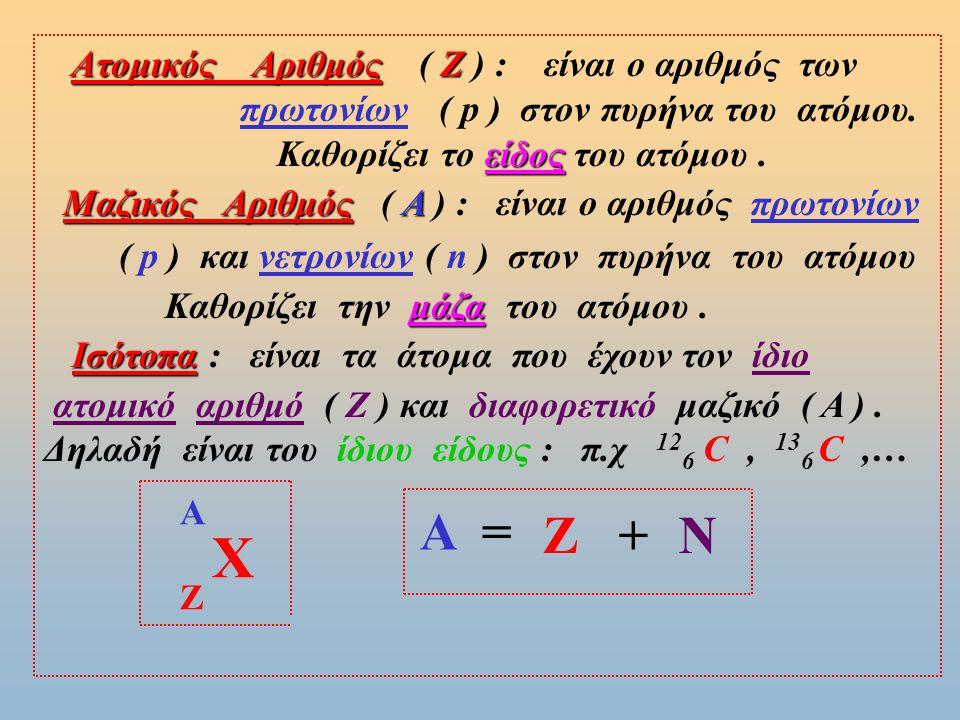Δομή του ατόμου – πλανητικό πρότυπο πλανητικό πρότυπο Δομή του ατόμου – πλανητικό πρότυπο πλανητικό πρότυπο 1 ) Κάθε άτομο αποτελείται από μικρότερα σωματίδια (υποατομικά) α) Πρωτόνια ( p ), φορτίο (+1) β) Νετρόνια ( n ), φορτίο ( 0 ) γ) Ηλεκτρόνια ( e ),φορτίο (–1) 1 ) Κάθε άτομο αποτελείται από μικρότερα σωματίδια (υποατομικά) α) Πρωτόνια ( p ), φορτίο (+1) β) Νετρόνια ( n ), φορτίο ( 0 ) γ) Ηλεκτρόνια ( e ),φορτίο (–1) 2 ) Τα πρωτόνια (p) και τα νετρόνια (n) βρίσκονται στο κέντρο του ατόμου που ονομάζεται πυρήνας 2 ) Τα πρωτόνια (p) και τα νετρόνια (n) βρίσκονται στο κέντρο του ατόμου που ονομάζεται πυρήνας 3) Τα ηλεκτρόνια (e) περιστρέφονται γύρο από τον πυρήνα σε μεγάλη απόσταση και σε ορισμένες τροχιές ( στιβάδες ).