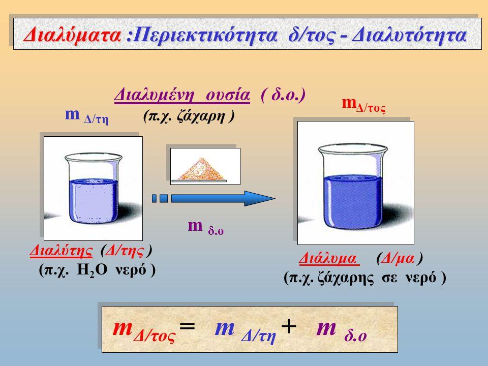 Μίγματα Χημικές Ενώσεις α.Δύο ή περισσότερα είδη μορίων (ουσιών) α.