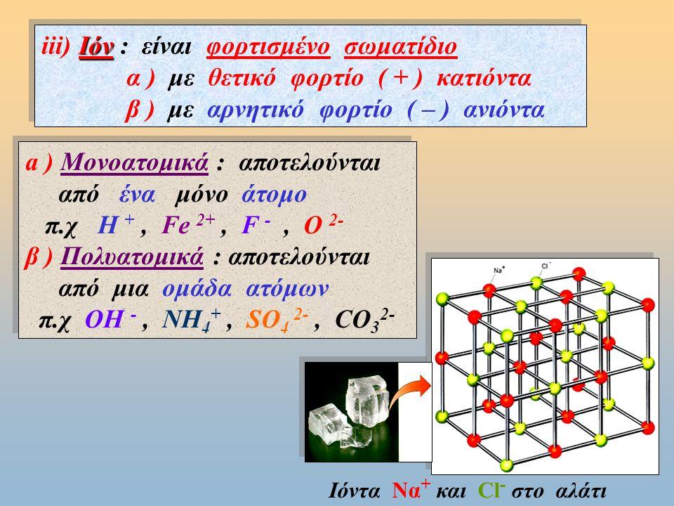 Ιόν iii) Ιόν : είναι φορτισμένo σωματίδιo α ) με θετικό φορτίο ( + ) κατιόντα β ) με αρνητικό φορτίο ( – ) ανιόντα Ιόν iii) Ιόν : είναι φορτισμένo σωματίδιo α ) με θετικό φορτίο ( + ) κατιόντα β ) με αρνητικό φορτίο ( – ) ανιόντα a ) Μονοατομικά : αποτελούνται από ένα μόνο άτομο π.χ Η +, Fe 2+, F -, O 2- β ) Πολυατομικά : αποτελούνται από μια ομάδα ατόμων π.χ OH -, NH 4 +, SO 4 2-, CO 3 2- a ) Μονοατομικά : αποτελούνται από ένα μόνο άτομο π.χ Η +, Fe 2+, F -, O 2- β ) Πολυατομικά : αποτελούνται από μια ομάδα ατόμων π.χ OH -, NH 4 +, SO 4 2-, CO 3 2- Ιόντα Να + και Cl - στο αλάτι