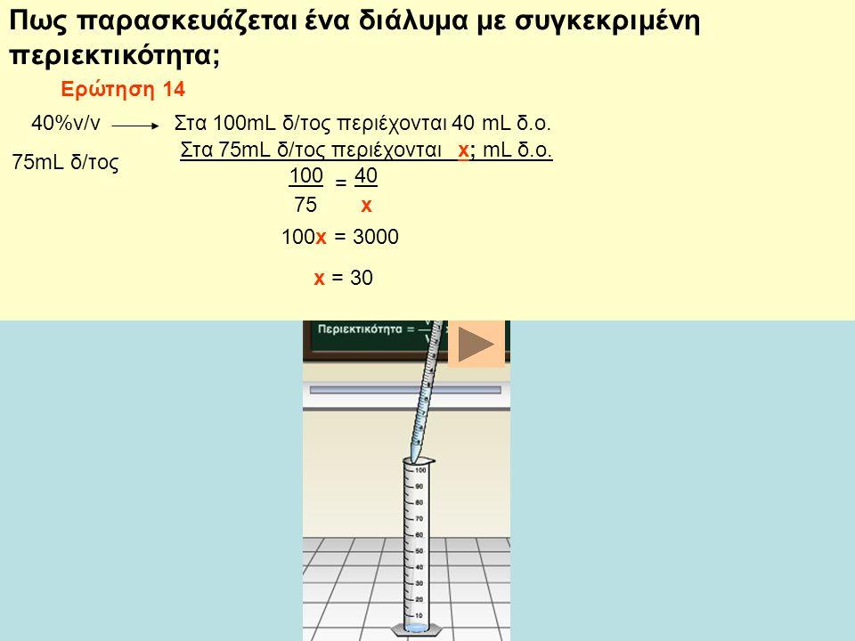 Στα 75mL δ/τος περιέχονται x; mL δ.ο. Πως παρασκευάζεται ένα διάλυμα με συγκεκριμένη περιεκτικότητα; 40%v/v 75mL δ/τος Στα 100mL δ/τος περιέχονται 40