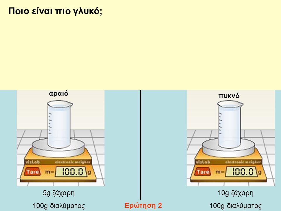 10g ζάχαρη 100g διαλύματος 5g ζάχαρη 100g διαλύματος Ποιο είναι πιο γλυκό; αραιό πυκνό Ερώτηση 2