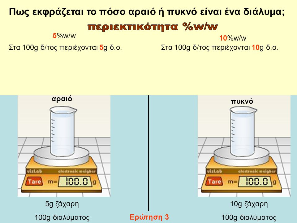 10g ζάχαρη 100g διαλύματος 5g ζάχαρη 100g διαλύματος Πως εκφράζεται το πόσο αραιό ή πυκνό είναι ένα διάλυμα; αραιό πυκνό 5%w/w 10%w/w Στα 100g δ/τος π