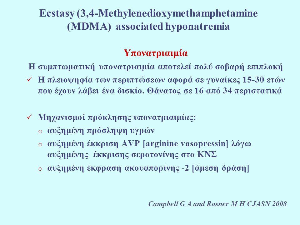 Ecstasy (3,4-Methylenedioxymethamphetamine (MDMA) associated hyponatremia Υπονατριαιμία Η συμπτωματική υπονατριαιμία αποτελεί πολύ σοβαρή επιπλοκή Η π