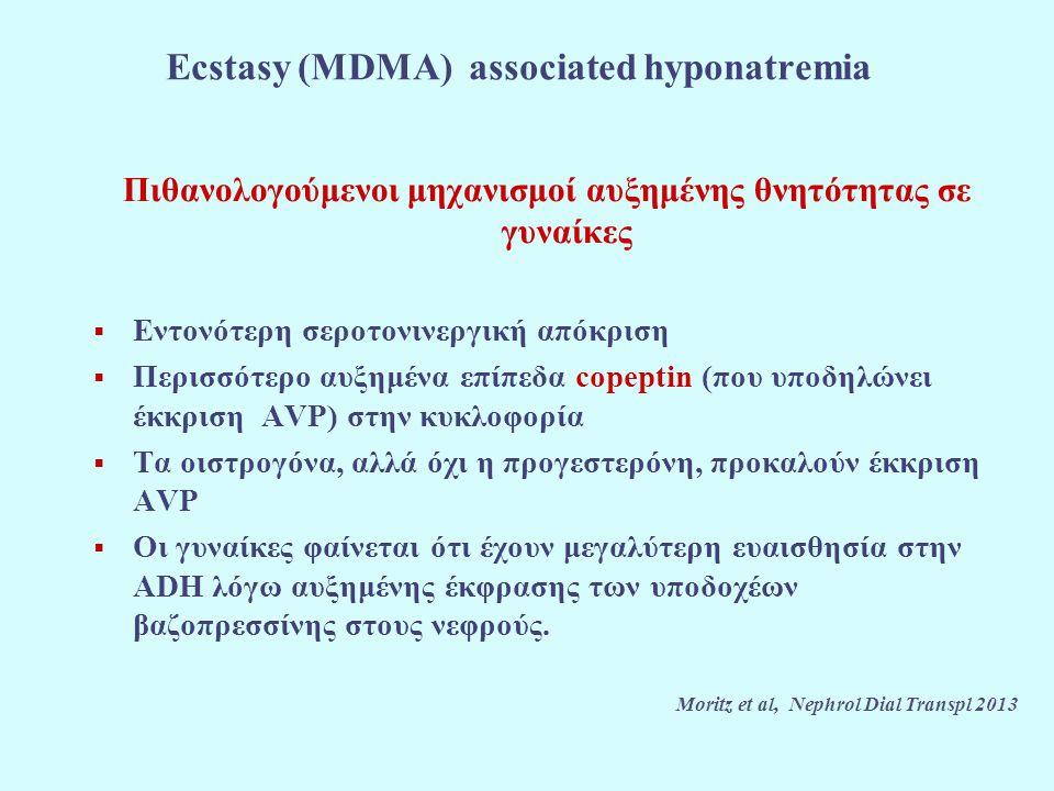 Ecstasy (MDMA) associated hyponatremia Πιθανολογούμενοι μηχανισμοί αυξημένης θνητότητας σε γυναίκες  Εντονότερη σεροτονινεργική απόκριση  Περισσότερ