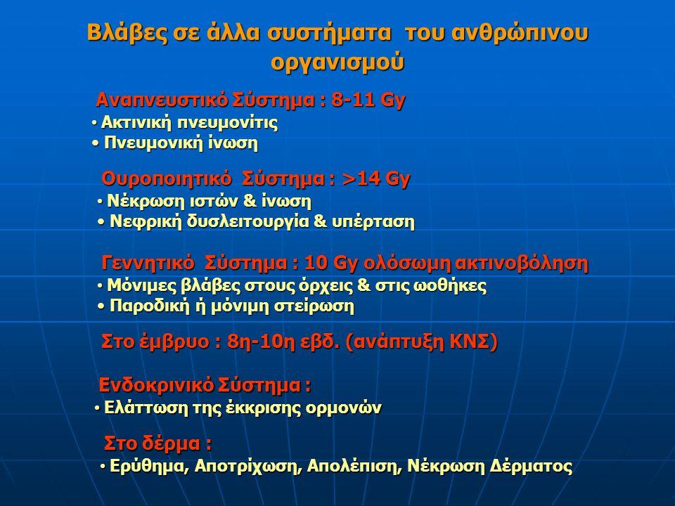 Βλάβες σε άλλα συστήματα του ανθρώπινου οργανισμού Αναπνευστικό Σύστημα : 8-11 Gy Αναπνευστικό Σύστημα : 8-11 Gy Ακτινική πνευμονίτις Ακτινική πνευμονίτις Πνευμονική ίνωση Πνευμονική ίνωση Ουροποιητικό Σύστημα : >14 Gy Ουροποιητικό Σύστημα : >14 Gy Νέκρωση ιστών & ίνωση Νέκρωση ιστών & ίνωση Νεφρική δυσλειτουργία & υπέρταση Νεφρική δυσλειτουργία & υπέρταση Γεννητικό Σύστημα : 10 Gy ολόσωμη ακτινοβόληση Γεννητικό Σύστημα : 10 Gy ολόσωμη ακτινοβόληση Μόνιμες βλάβες στους όρχεις & στις ωοθήκες Μόνιμες βλάβες στους όρχεις & στις ωοθήκες Παροδική ή μόνιμη στείρωση Παροδική ή μόνιμη στείρωση Στο έμβρυο : 8η-10η εβδ.