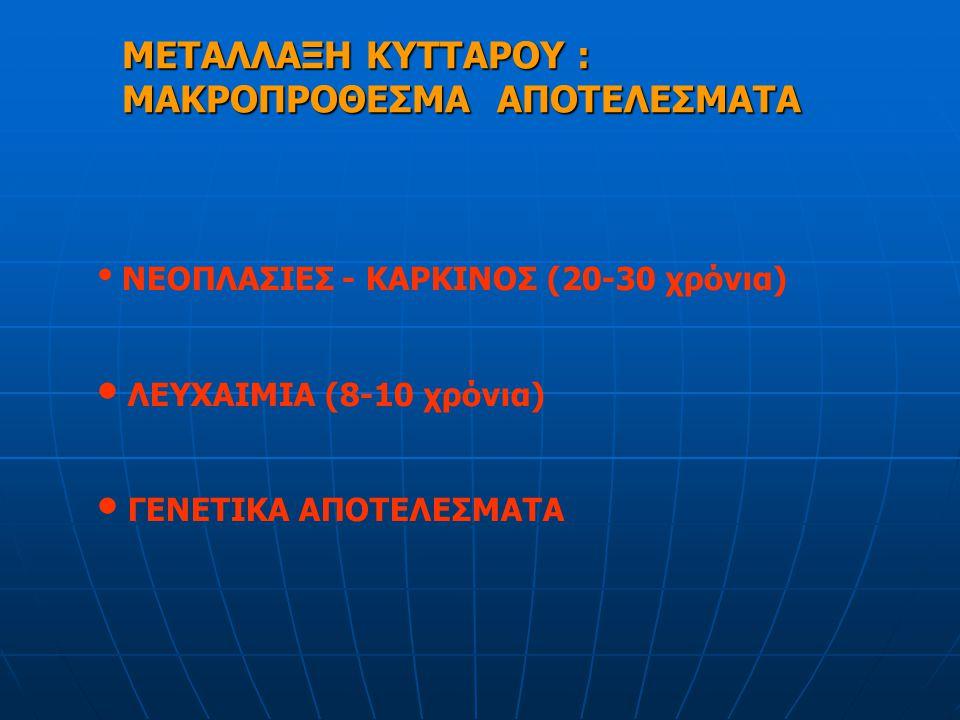 ΜΕΤΑΛΛΑΞΗ ΚΥΤΤΑΡΟΥ : ΜΑΚΡΟΠΡΟΘΕΣΜΑ ΑΠΟΤΕΛΕΣΜΑΤΑ ΝΕΟΠΛΑΣΙΕΣ - ΚΑΡΚΙΝΟΣ (20-30 χρόνια) ΛΕΥΧΑΙΜΙΑ (8-10 χρόνια) ΓΕΝΕΤΙΚΑ ΑΠΟΤΕΛΕΣΜΑΤΑ