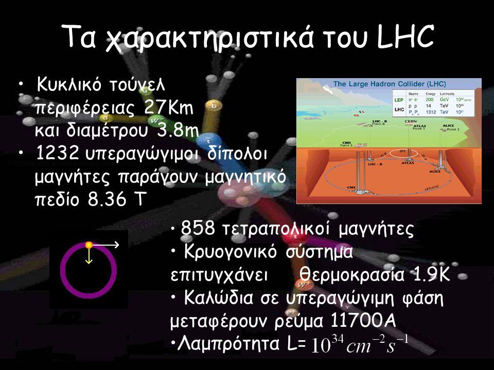Τα χαρακτηριστικά του LHC Κυκλικό τούνελ περιφέρειας 27Km και διαμέτρου 3.8m 1232 υπεραγώγιμοι δίπολοι μαγνήτες παράγουν μαγνητικό πεδίο 8.36 T 858 τε