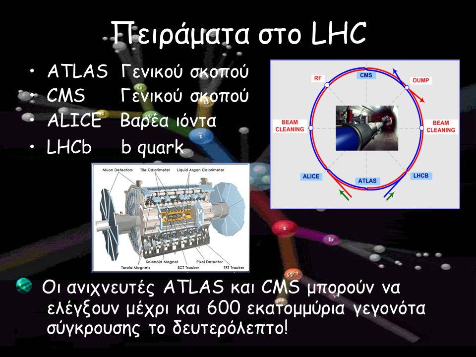 Πειράματα στο LHC ATLAS Γενικού σκοπού CMS Γενικού σκοπού ALICE Βαρέα ιόντα LHCb b quark Οι ανιχνευτές ATLAS και CMS μπορούν να ελέγξουν μέχρι και 600