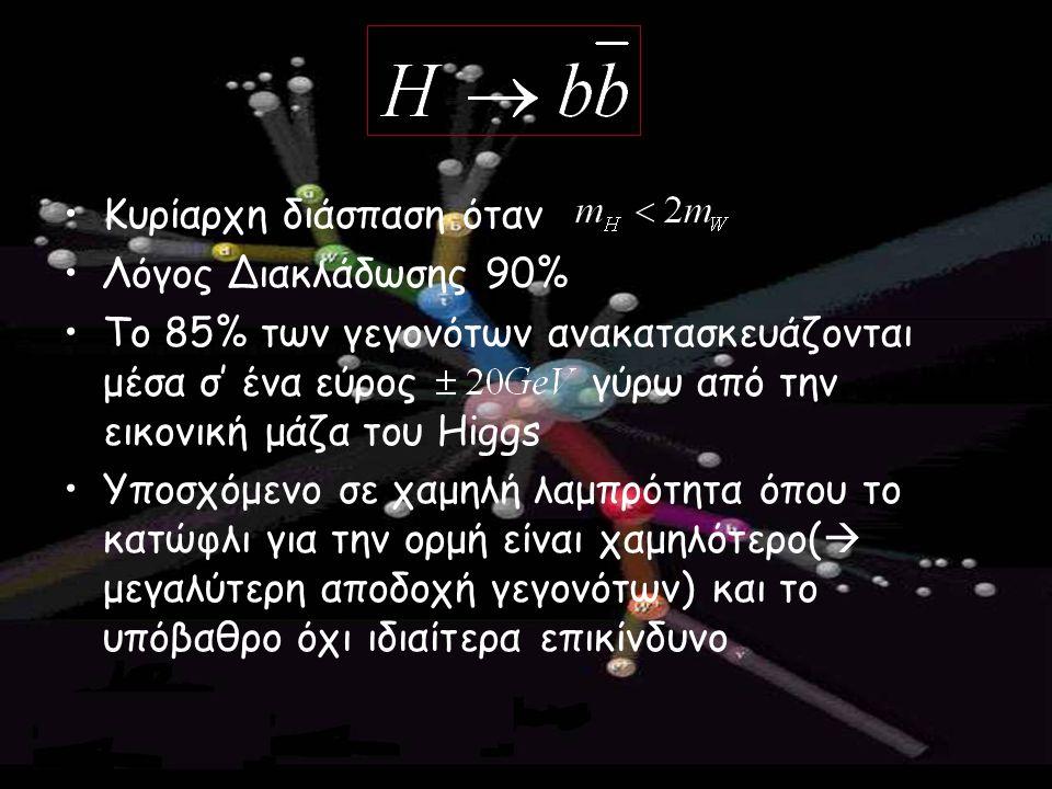Κυρίαρχη διάσπαση όταν Λόγος Διακλάδωσης 90% Το 85% των γεγονότων ανακατασκευάζονται μέσα σ' ένα εύρος γύρω από την εικονική μάζα του Higgs Υποσχόμενο