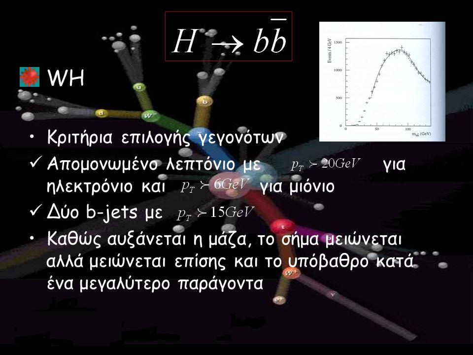 WH Κριτήρια επιλογής γεγονότων Απομονωμένο λεπτόνιο με για ηλεκτρόνιο και για μιόνιο Δύο b-jets με Καθώς αυξάνεται η μάζα, το σήμα μειώνεται αλλά μειώ