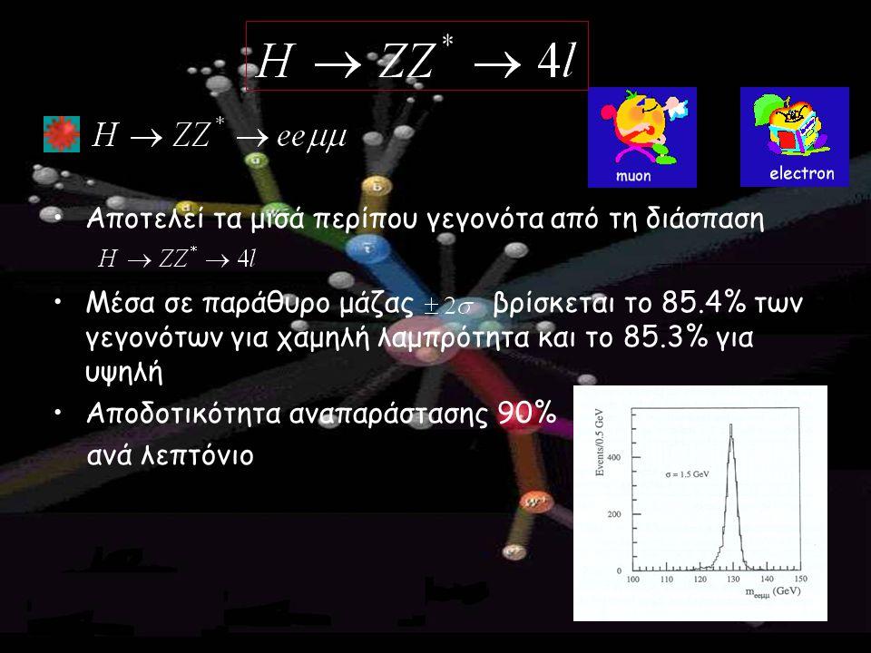 Αποτελεί τα μισά περίπου γεγονότα από τη διάσπαση Μέσα σε παράθυρο μάζας βρίσκεται το 85.4% των γεγονότων για χαμηλή λαμπρότητα και το 85.3% για υψηλή