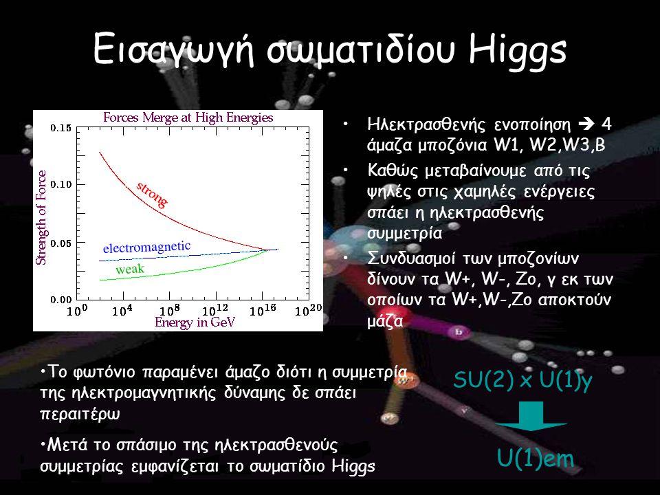 Εισαγωγή σωματιδίου Higgs Ηλεκτρασθενής ενοποίηση  4 άμαζα μποζόνια W1, W2,W3,B Καθώς μεταβαίνουμε από τις ψηλές στις χαμηλές ενέργειες σπάει η ηλεκτ