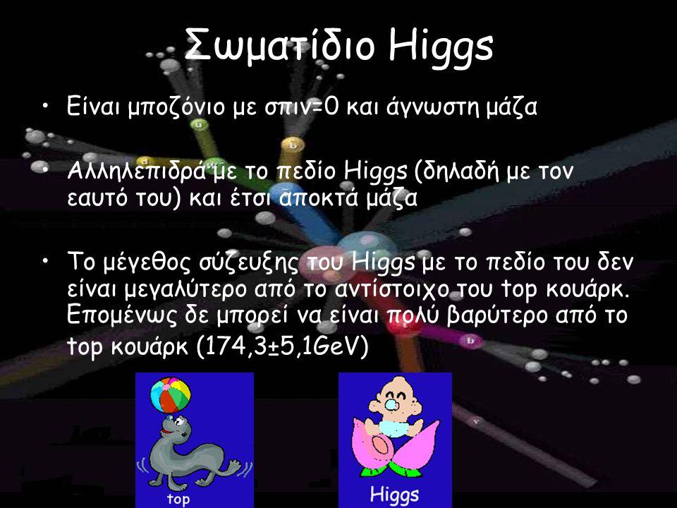 Σωματίδιο Higgs Είναι μποζόνιο με σπιν=0 και άγνωστη μάζα Αλληλεπιδρά με το πεδίο Higgs (δηλαδή με τον εαυτό του) και έτσι αποκτά μάζα Το μέγεθος σύζε