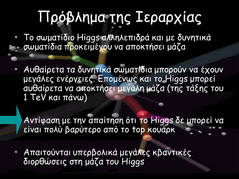 Πρόβλημα της Ιεραρχίας Το σωματίδιο Higgs αλληλεπιδρά και με δυνητικά σωματίδια προκειμένου να αποκτήσει μάζα Αυθαίρετα τα δυνητικά σωματίδια μπορούν
