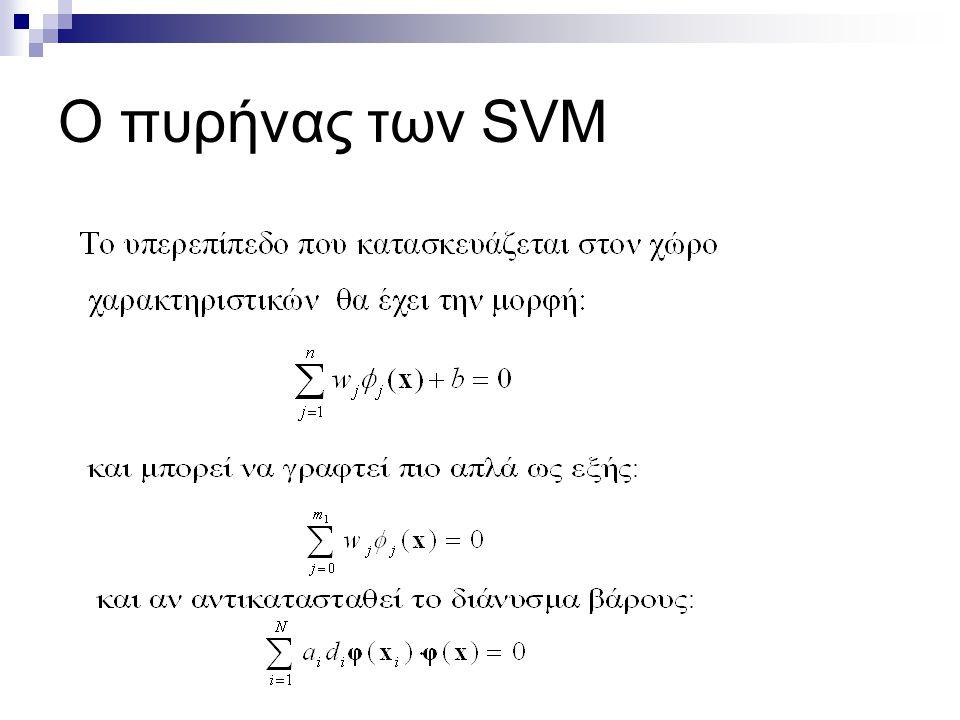 Ο πυρήνας των SVM