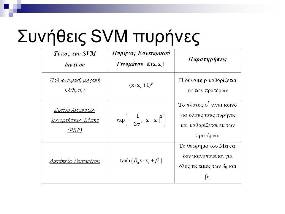 Συνήθεις SVM πυρήνες