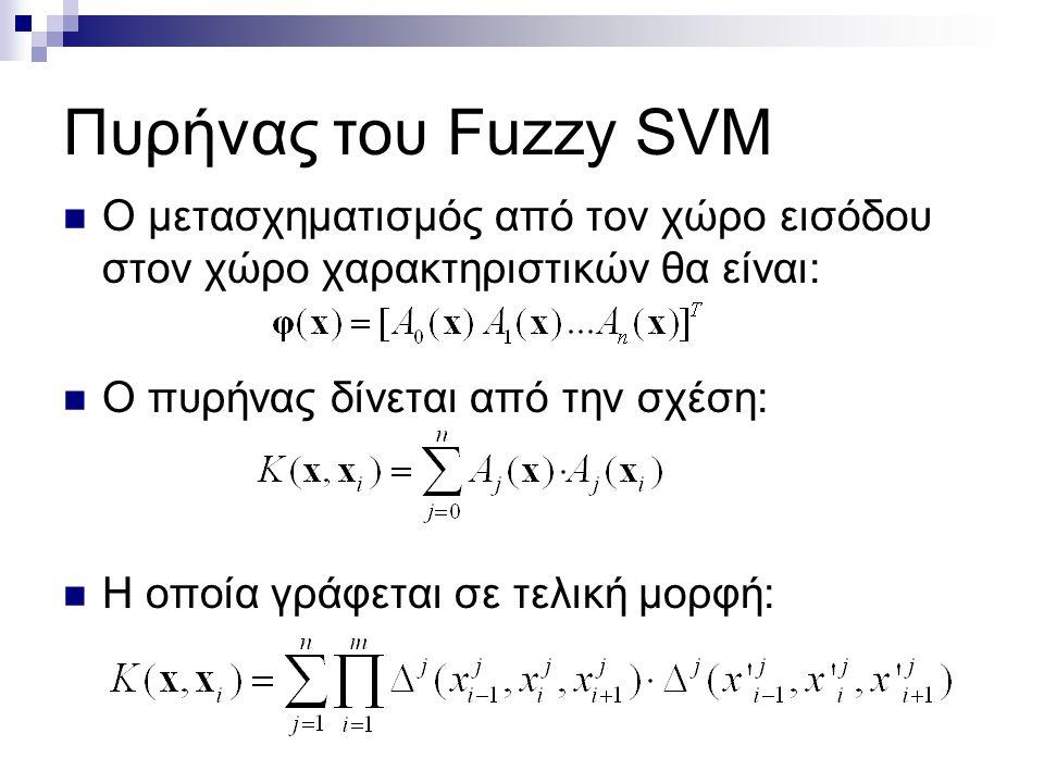Πυρήνας του Fuzzy SVM Ο μετασχηματισμός από τον χώρο εισόδου στον χώρο χαρακτηριστικών θα είναι: Ο πυρήνας δίνεται από την σχέση: Η οποία γράφεται σε τελική μορφή: