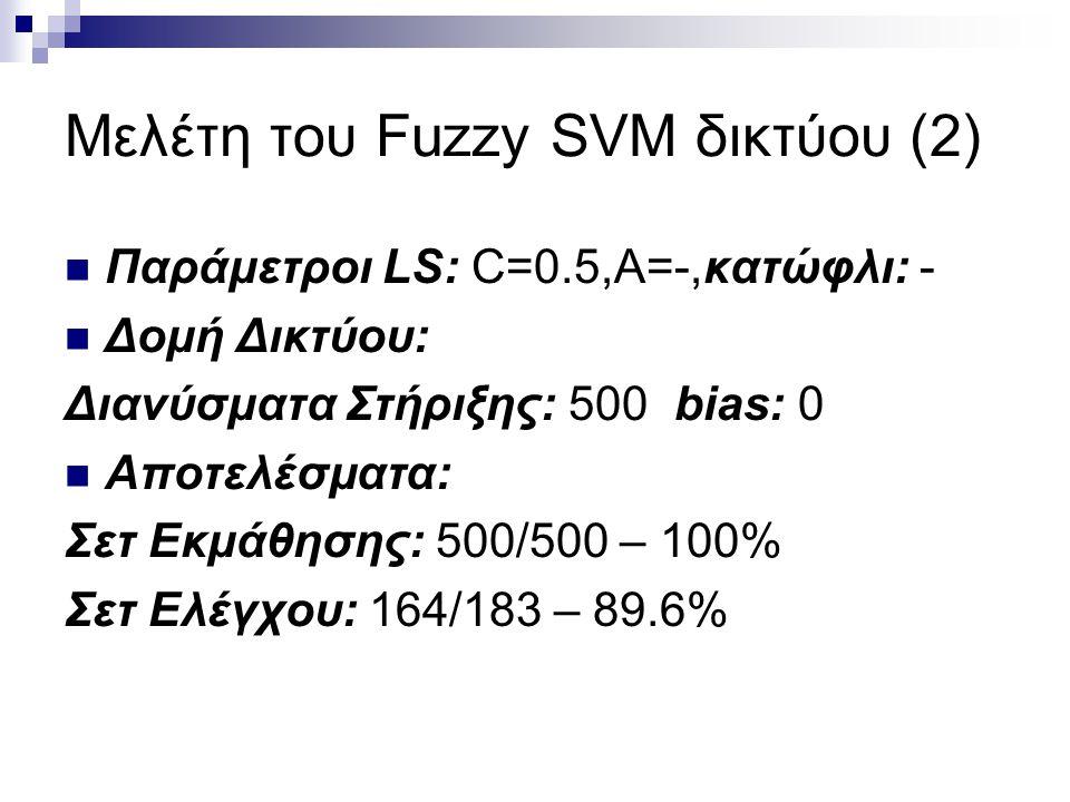 Μελέτη του Fuzzy SVM δικτύου (2) Παράμετροι LS: C=0.5,Α=-,κατώφλι: - Δομή Δικτύου: Διανύσματα Στήριξης: 500 bias: 0 Αποτελέσματα: Σετ Εκμάθησης: 500/500 – 100% Σετ Ελέγχου: 164/183 – 89.6%